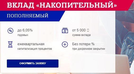 Вклад «Накопительный» в Почта Банке - условия