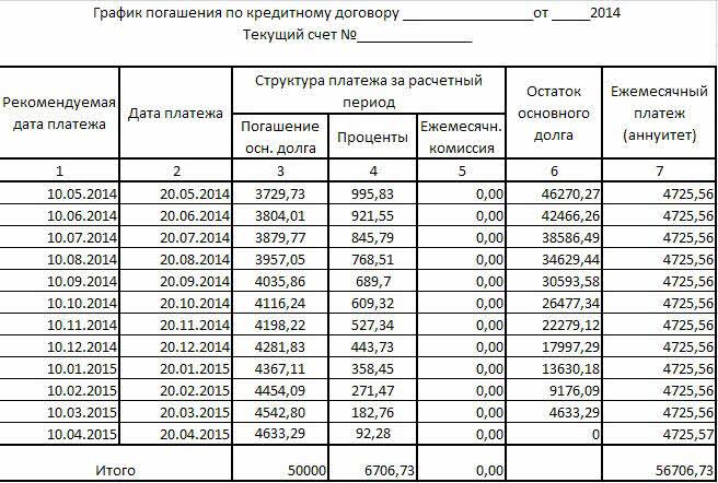 Почта Банк «Уменьшаю платеж»: как подключить услугу, что это и отзывы