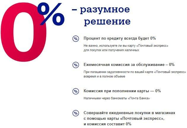 Кредитная карта Почтовый Экспресс от Почта Банка - условия