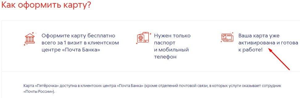 Как активировать карту Пятерочка Почта Банка?