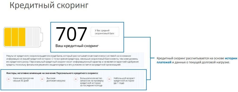 Почта Банк Пропускаю платеж: условия