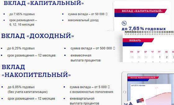 Страхование вкладов физических лиц Почта Банка