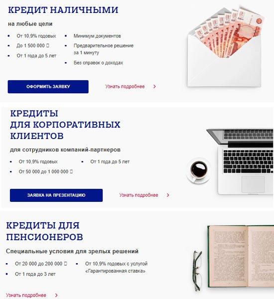 Кредит наличными в Почта Банке - условия