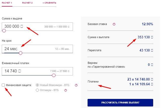 Кредит наличными от Почта Банк - калькулятор
