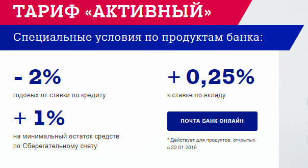Тариф Активный от Почта Банк - что это значит?