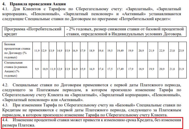 Тариф Активный от Почта Банк - условия