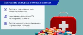 Программа «Мое здоровье» от Почта Банк